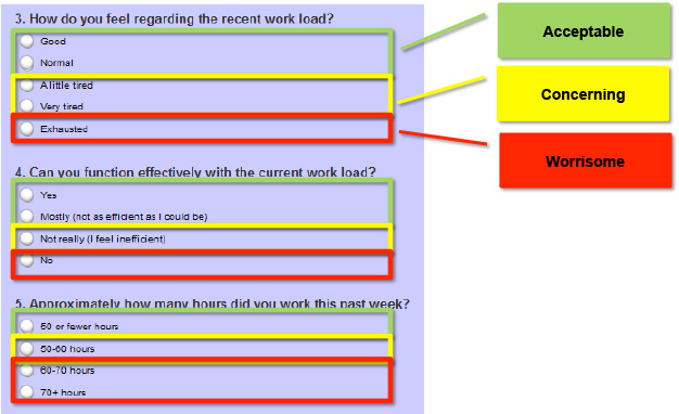 Health Survey Grouping